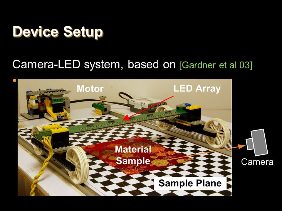 Device Setup Camera-LED system, based on [Gardner et al 03]